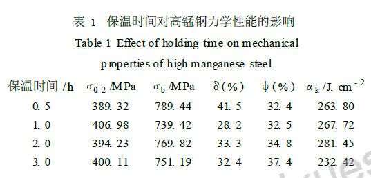 Effect of holding time on mechanical properties of high manganese steel